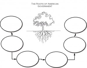 roots of government GO